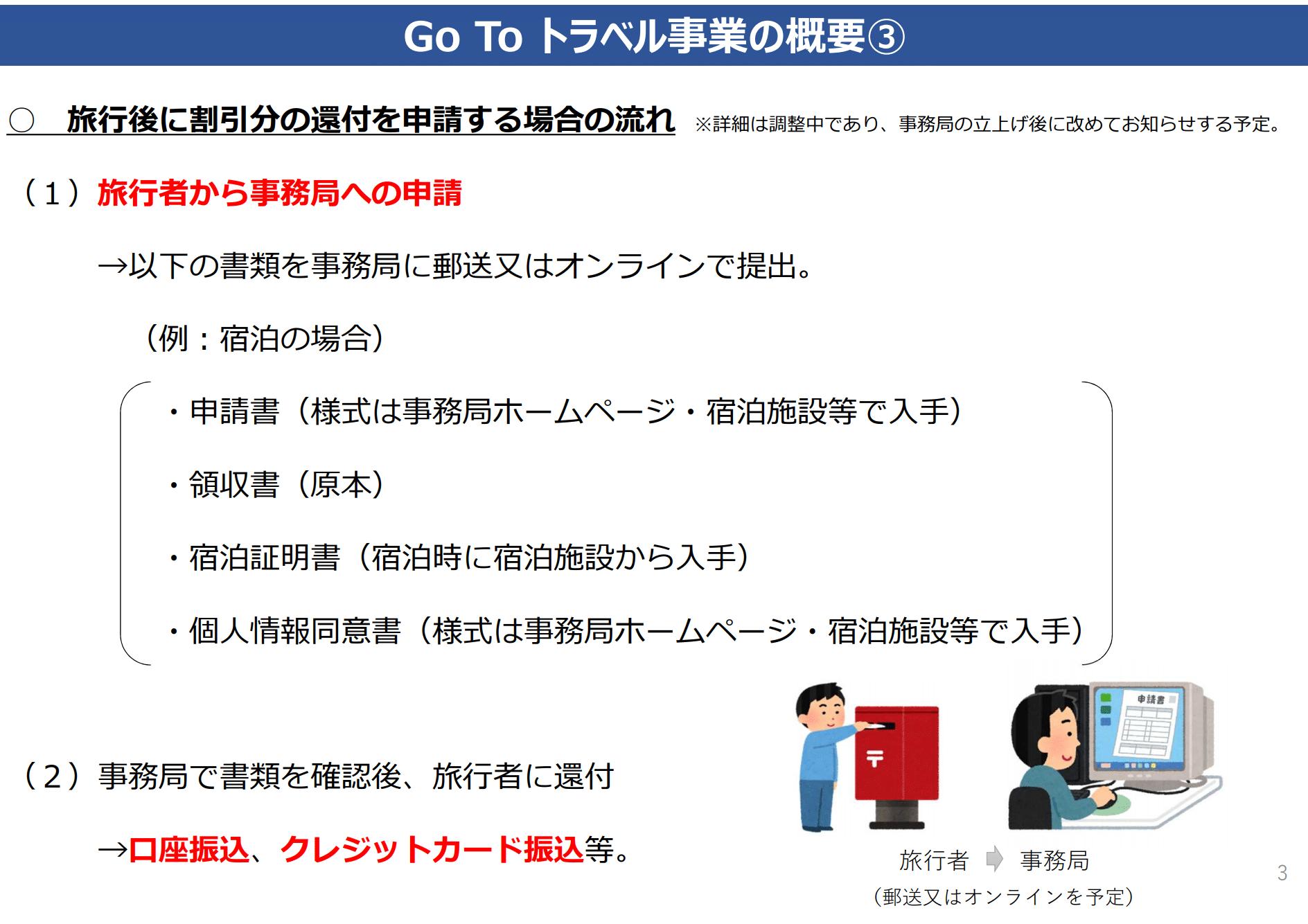 国土交通省観光庁の資料GoToトラベルキャンペーンの申請方法